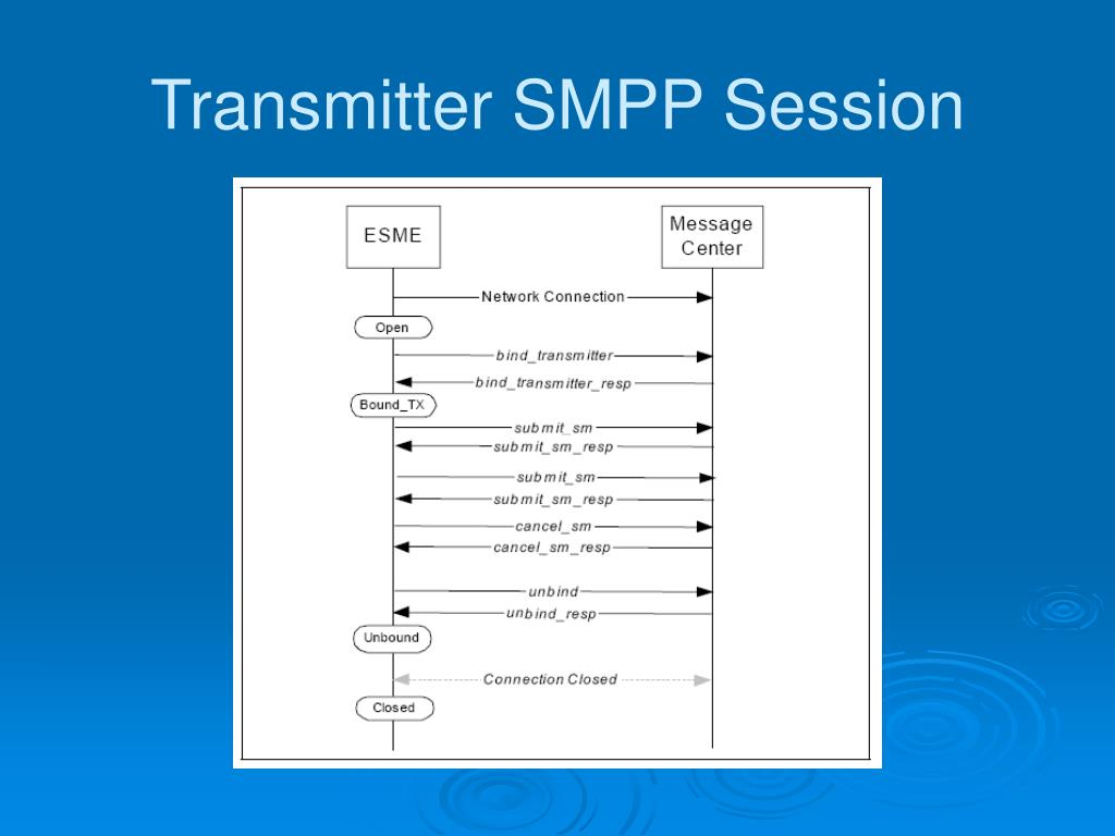 Transmitter SMPP Session