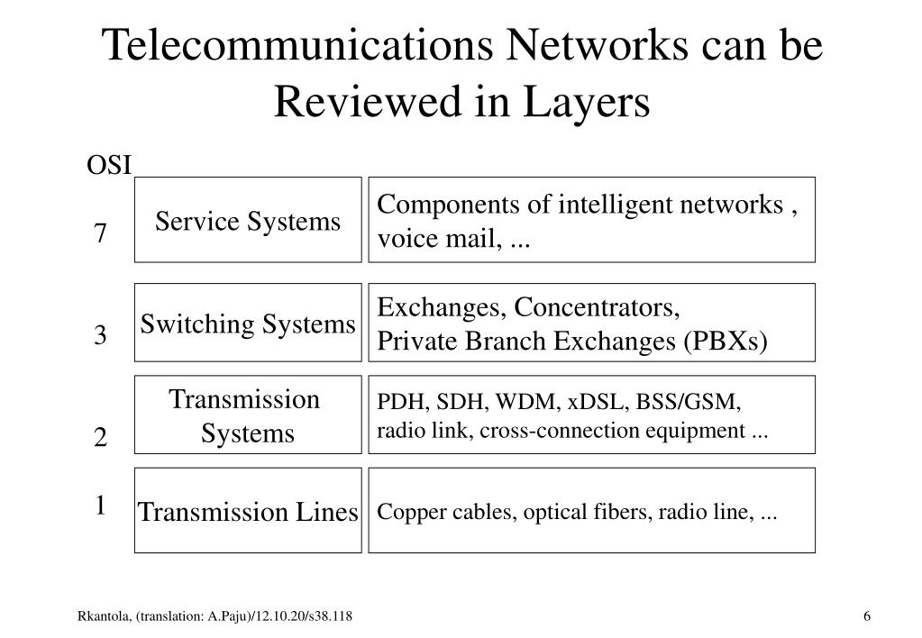 Telecommunications Networks can be Reviewed in Layers