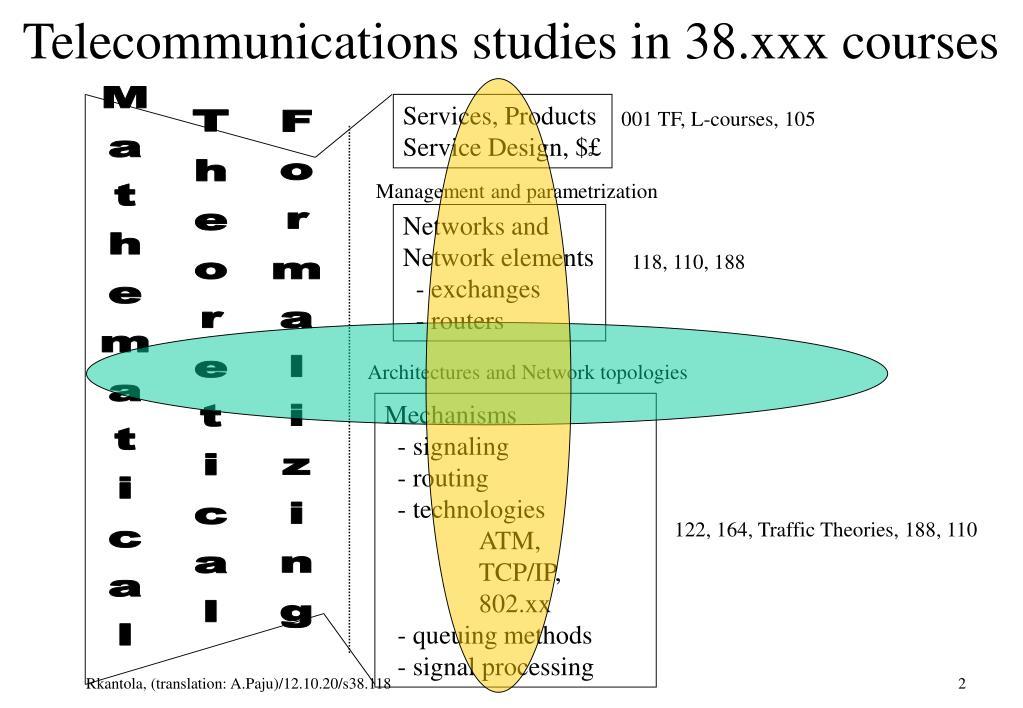 Telecommunications studies in 38.xxx courses