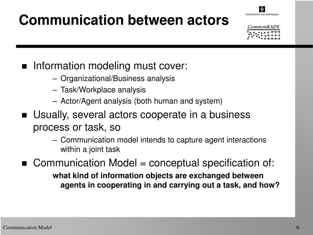Communication between actors