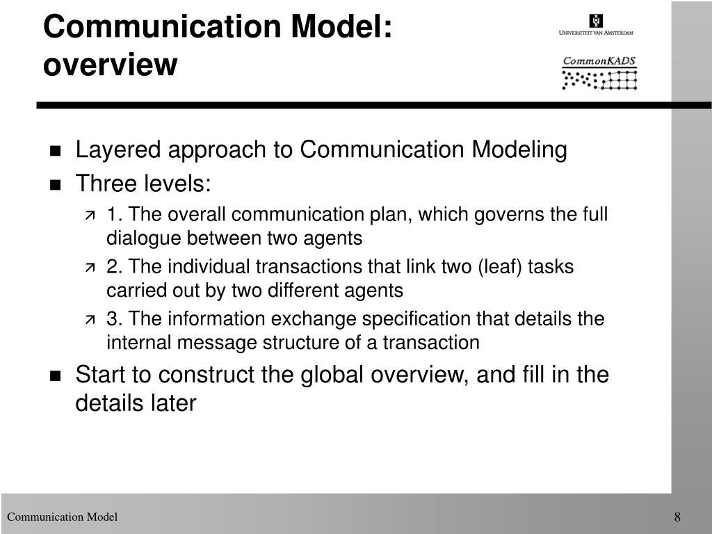 Communication Model: