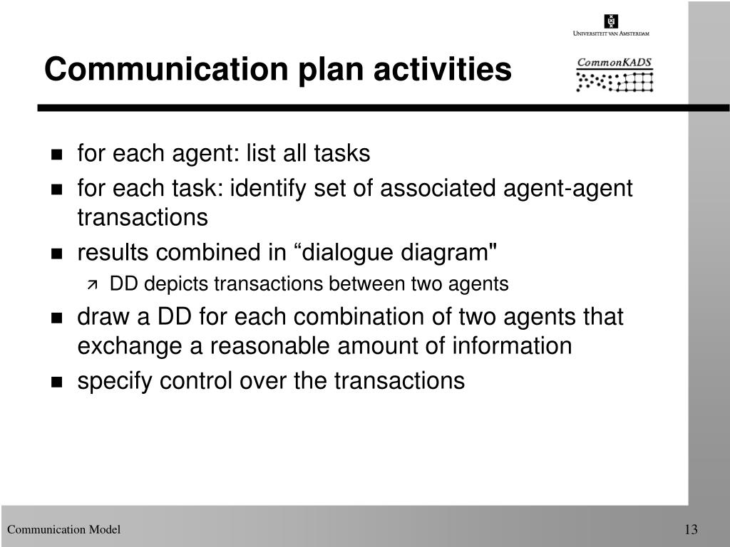 Communication plan activities