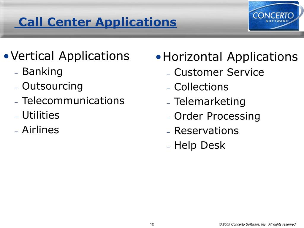 Call Center Applications
