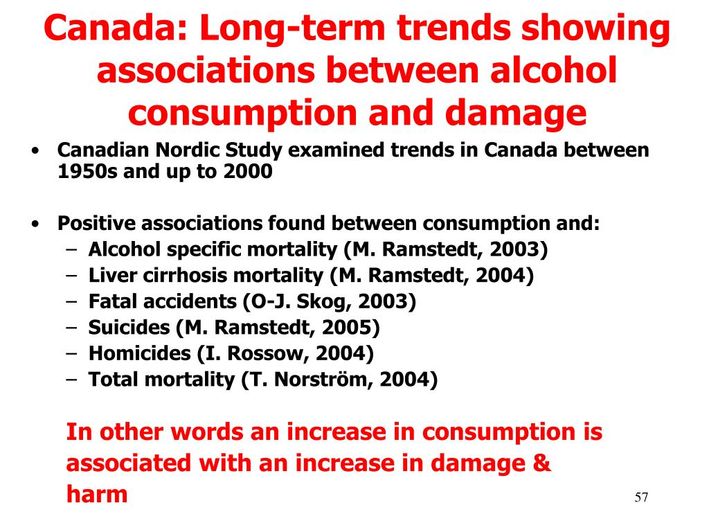 Canada: Long-term trends showing associations between alcohol consumption and damage
