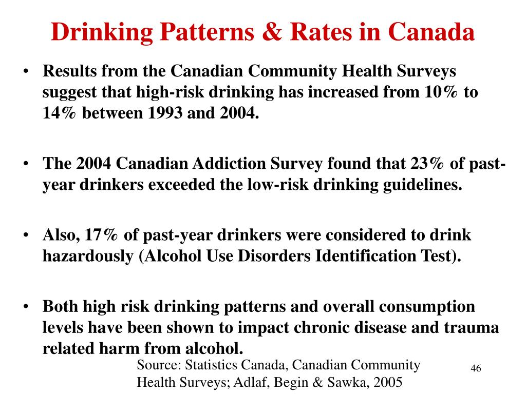 Drinking Patterns & Rates in Canada