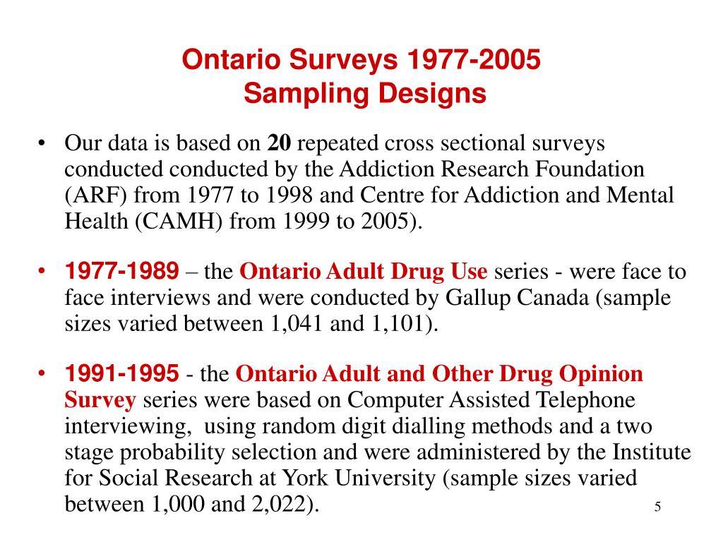 Ontario Surveys 1977-2005