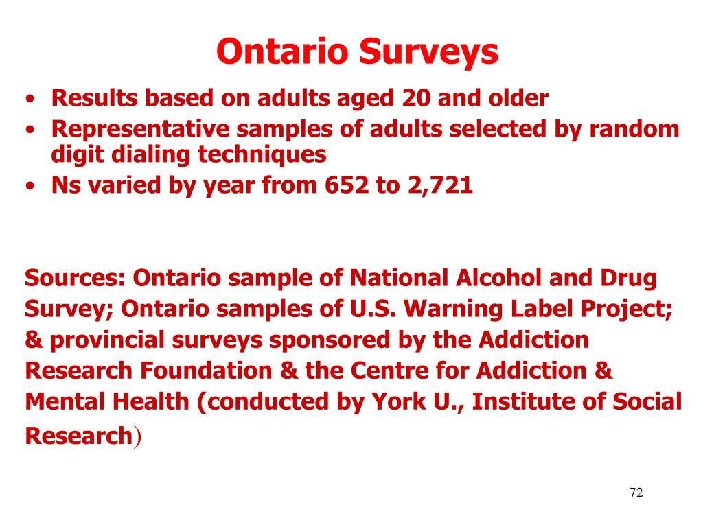 Ontario Surveys