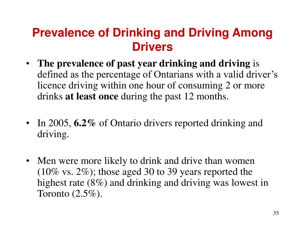 Prevalence of Drinking and Driving Among Drivers
