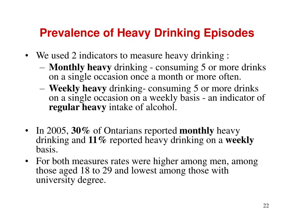 Prevalence of Heavy Drinking Episodes