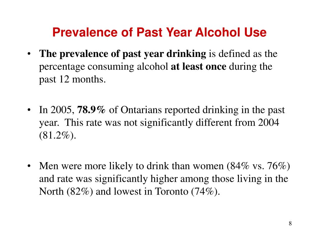 Prevalence of Past Year Alcohol Use