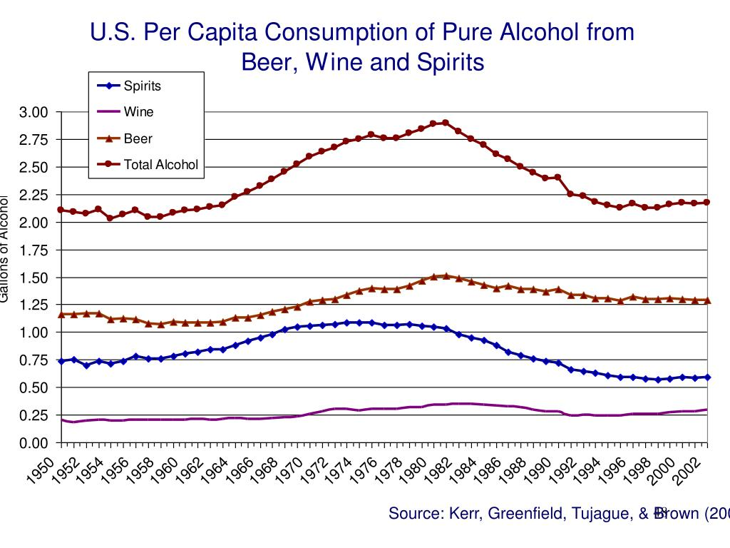 Source: Kerr, Greenfield, Tujague, & Brown (2005)