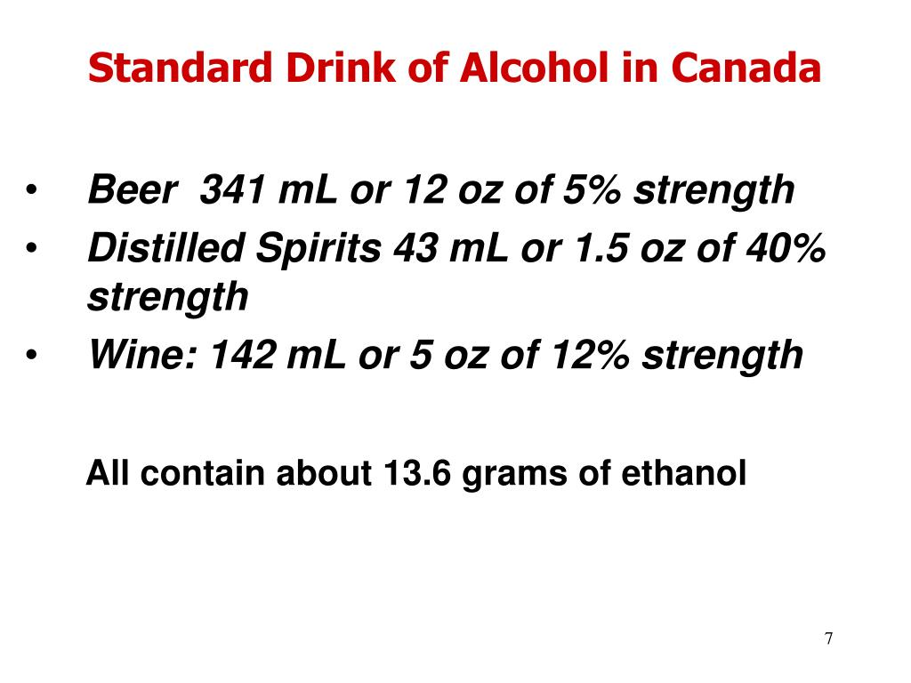 Standard Drink of Alcohol in Canada