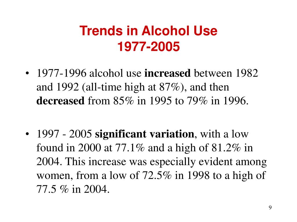Trends in Alcohol Use