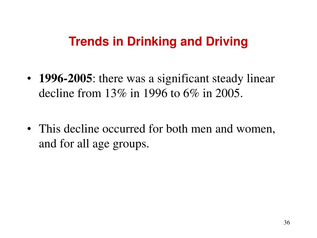 Trends in Drinking and Driving