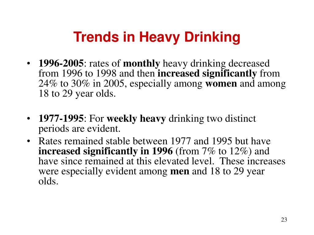 Trends in Heavy Drinking