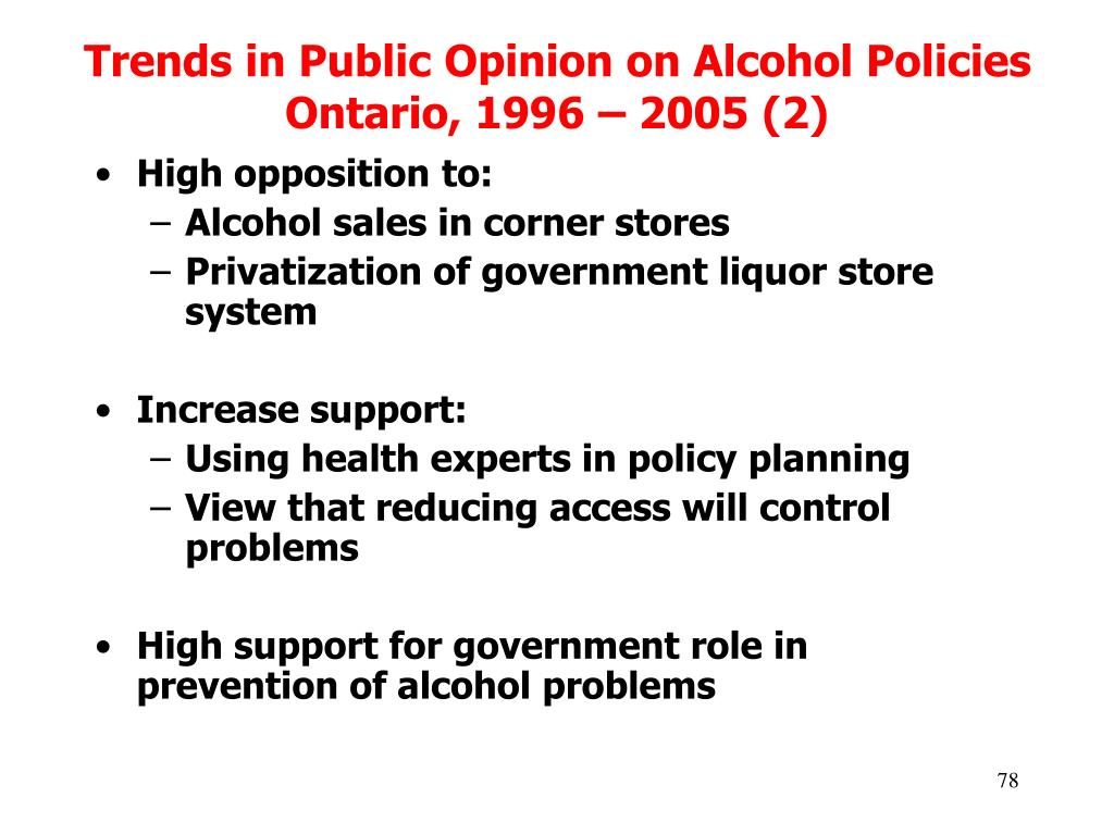 Trends in Public Opinion on Alcohol Policies