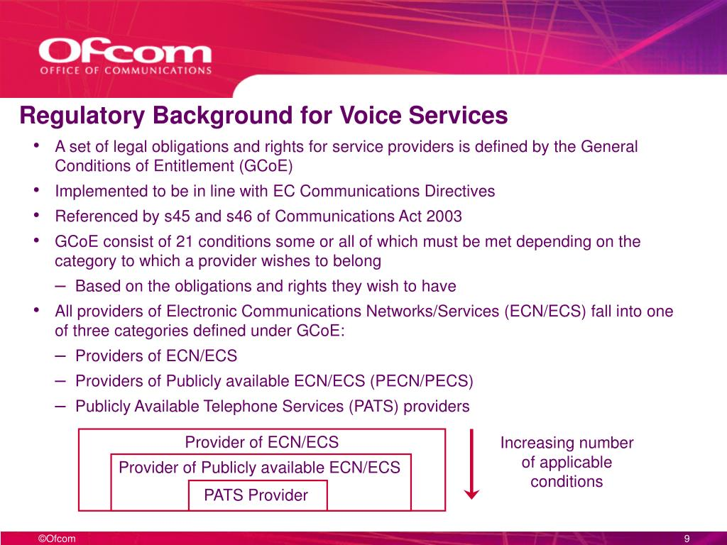 Regulatory Background for Voice Services