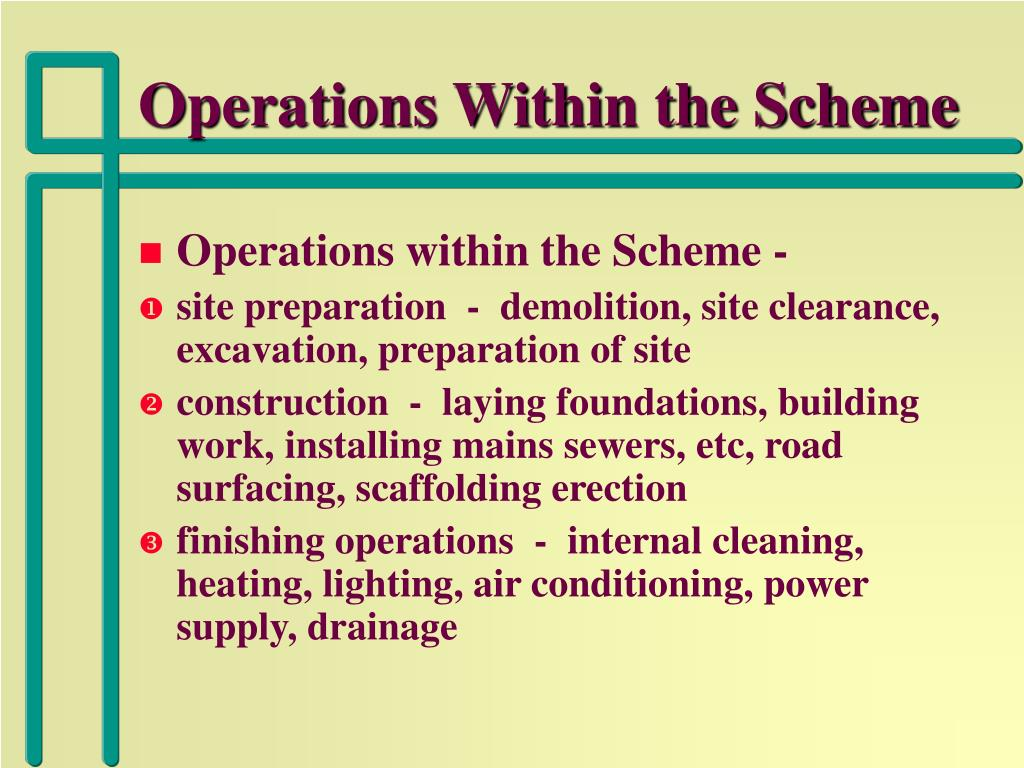 Operations Within the Scheme