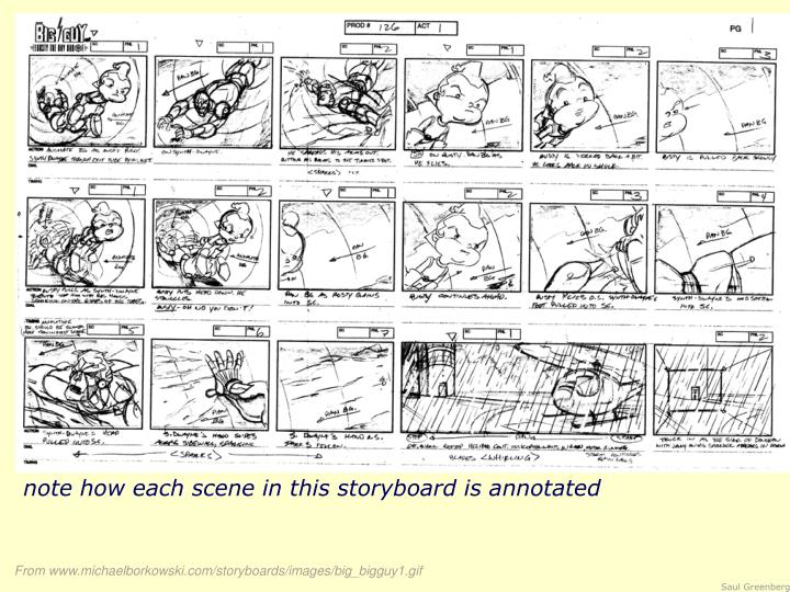 note how each scene in this storyboard