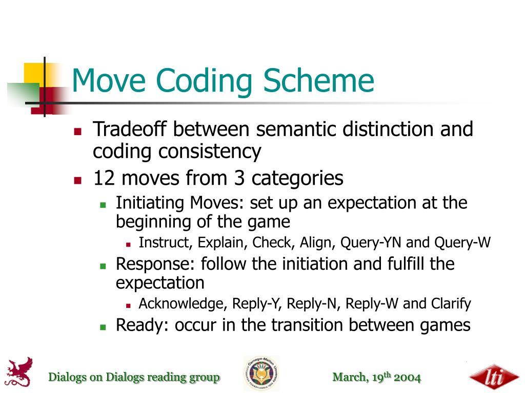 Move Coding Scheme