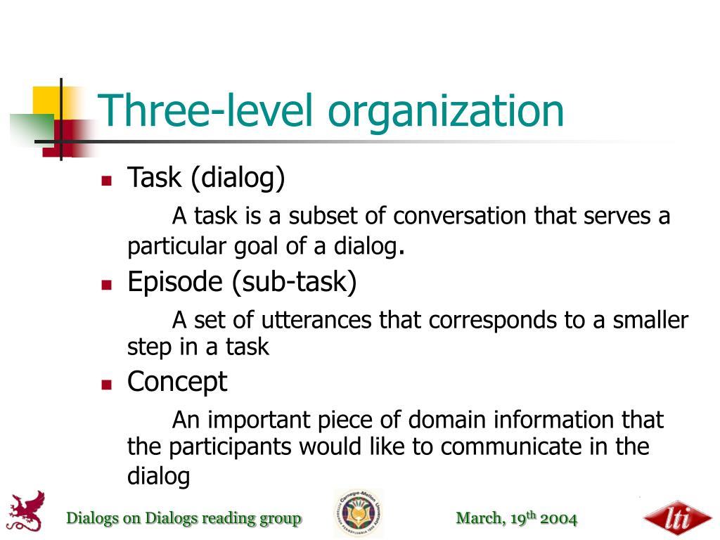 Three-level organization