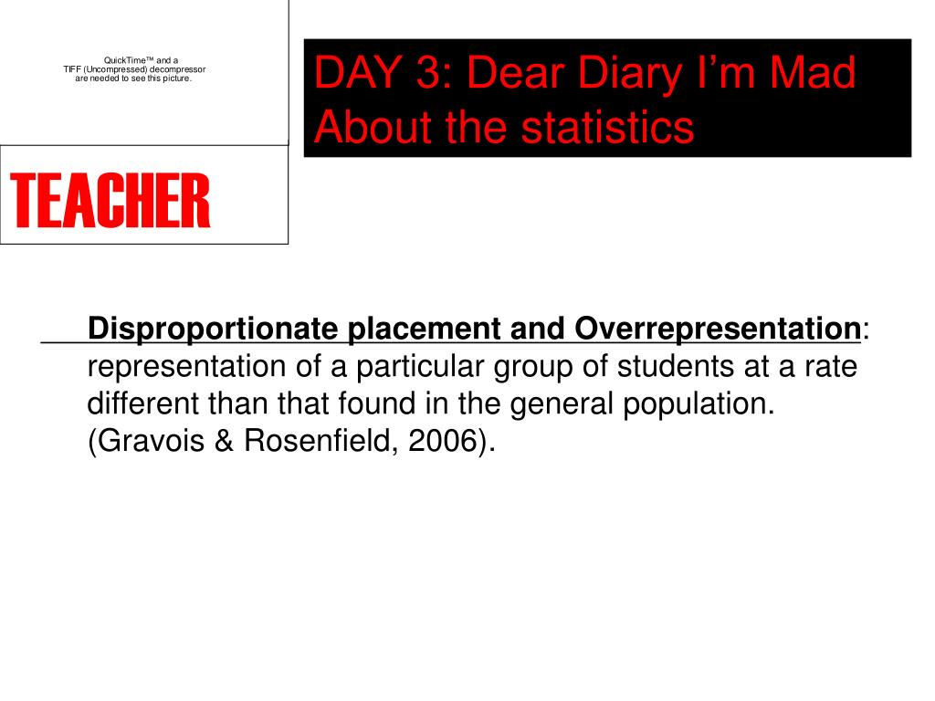 DAY 3: Dear Diary I'm Mad About the statistics