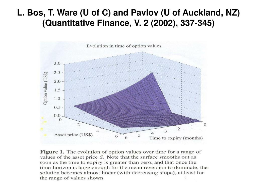 L. Bos, T. Ware (U of C) and Pavlov (U of Auckland, NZ)