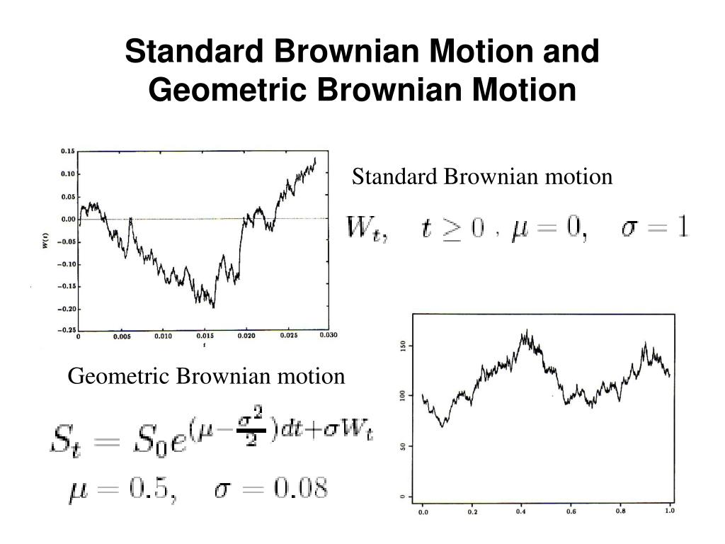 Standard Brownian Motion and