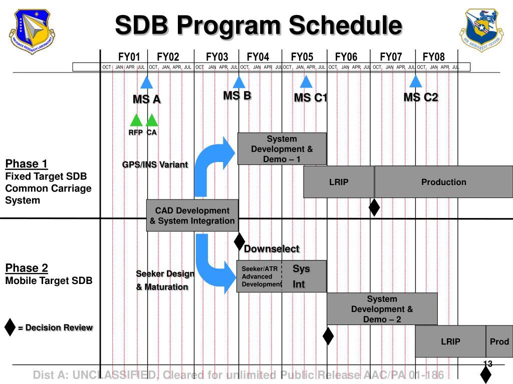 SDB Program Schedule
