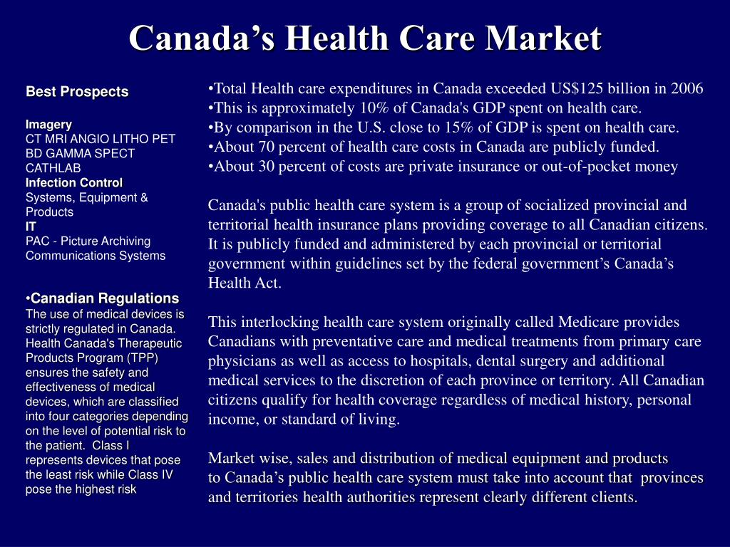 Canada's Health Care Market
