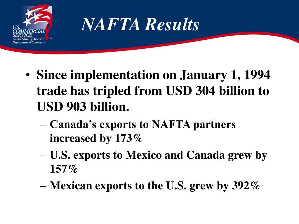 NAFTA Results