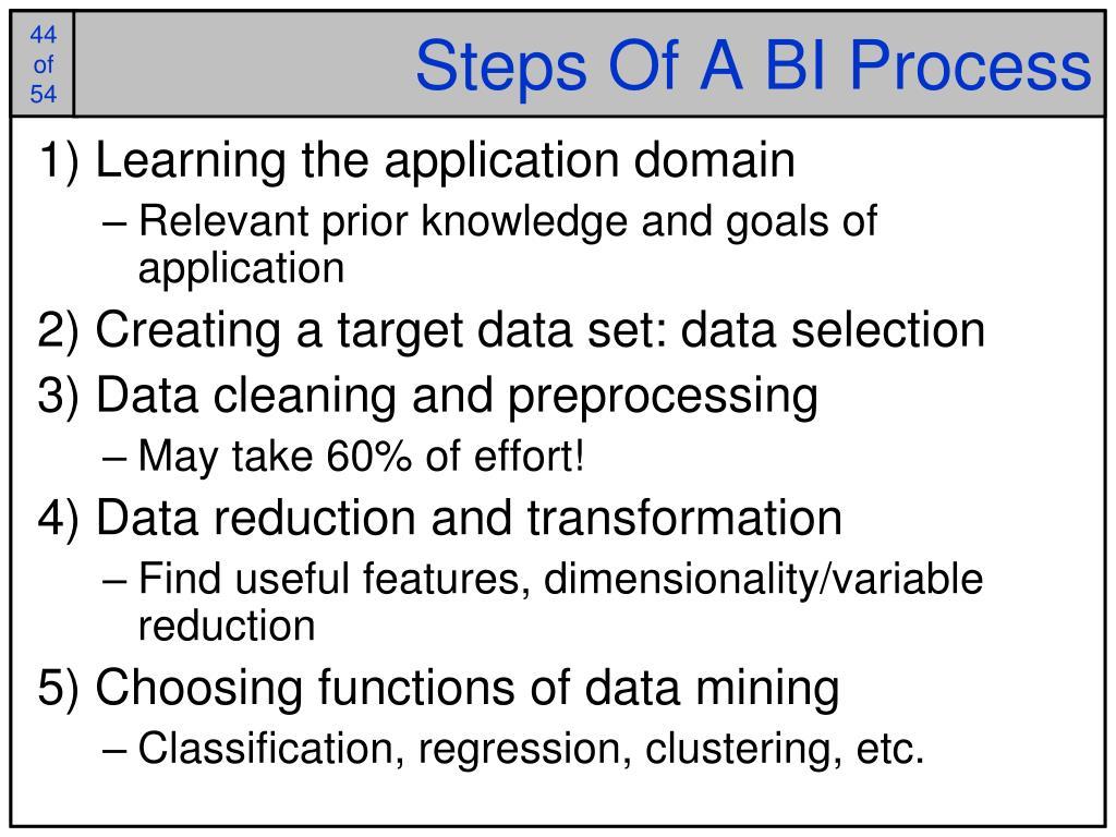 Steps Of A BI Process