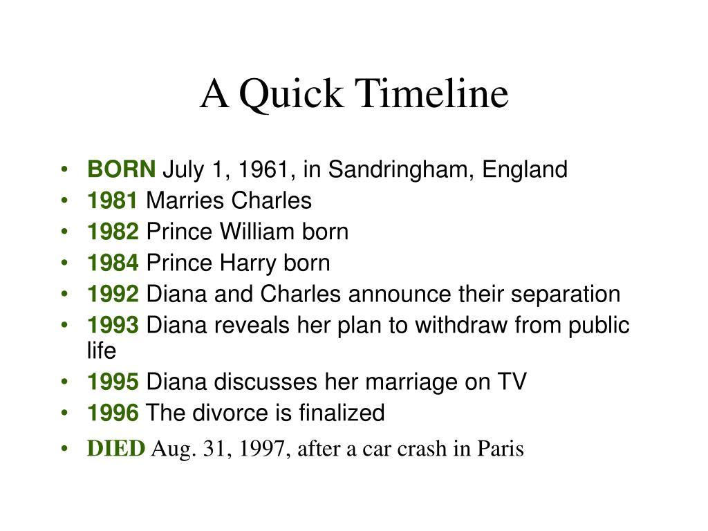 A Quick Timeline