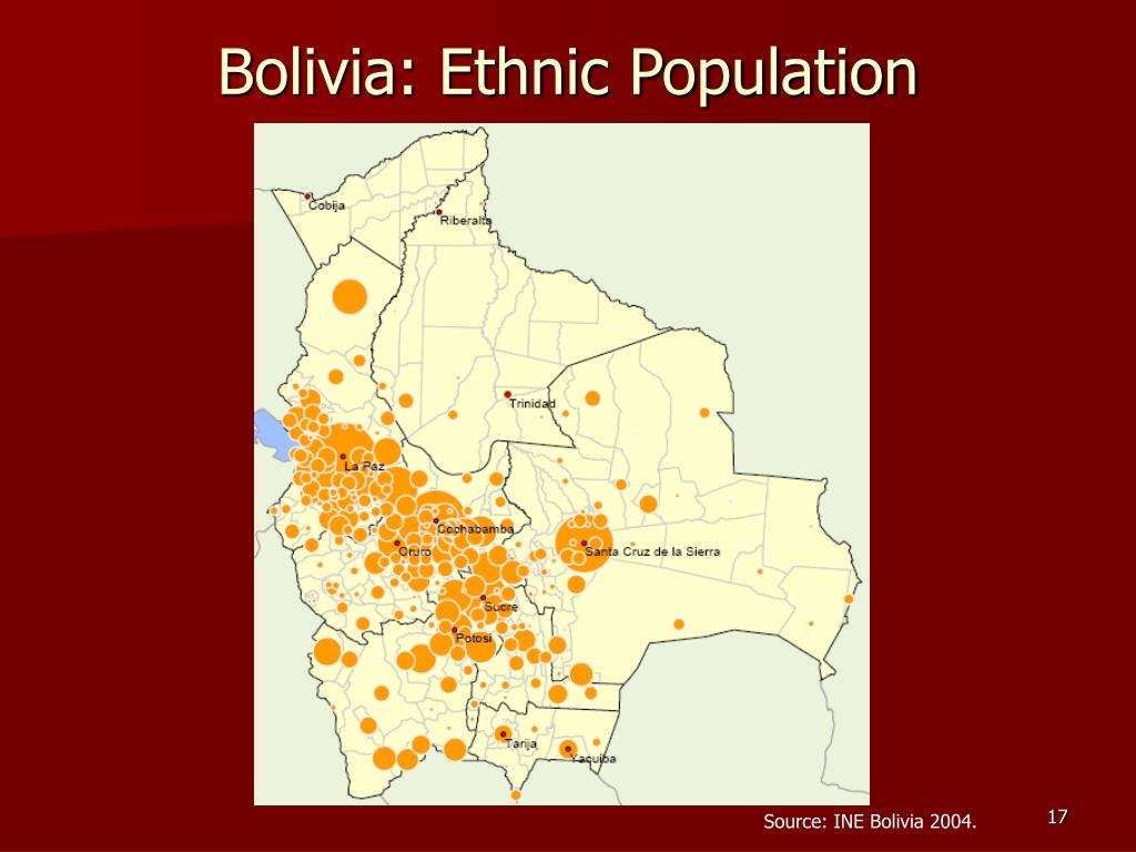 Bolivia: Ethnic Population