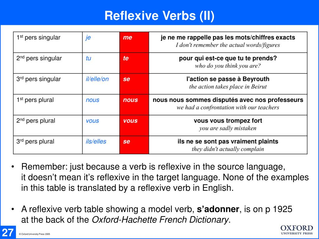 Reflexive Verbs (II)
