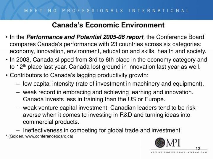 Canada's Economic Environment