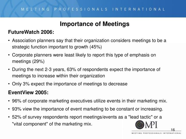 Importance of Meetings