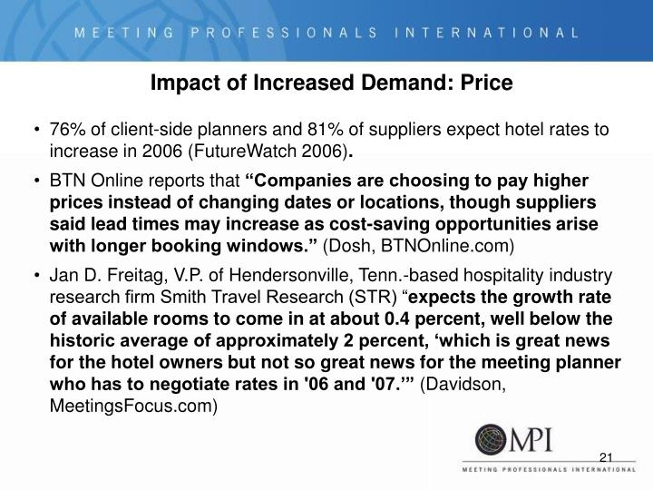 76% of client-side planners and 81% of suppliers expect hotel rates to increase in 2006 (FutureWatch 2006)