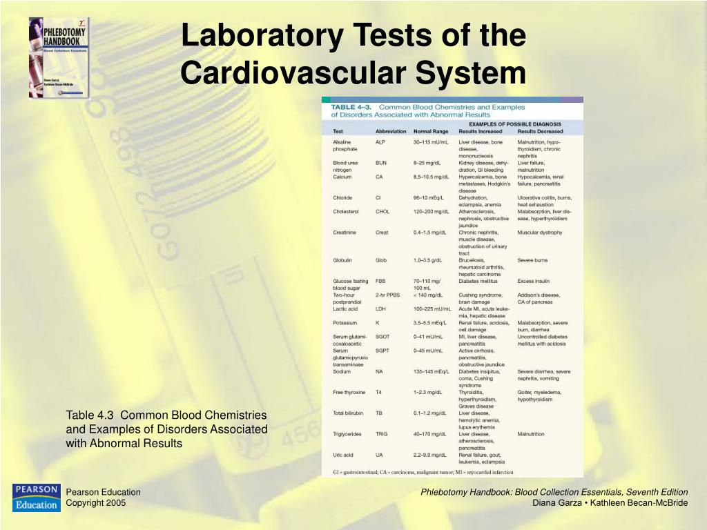 Laboratory Tests of the