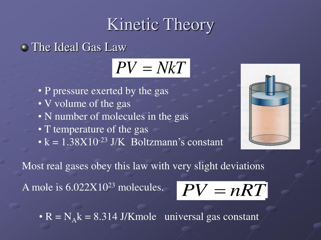 kinetic theory The theory that the minute particles of all matter are in constant motion and that  the temperature of a substance is dependent on the velocity of this motion,.