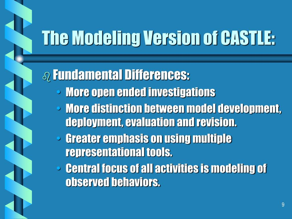 The Modeling Version of CASTLE: