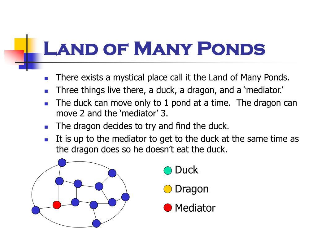 Land of Many Ponds