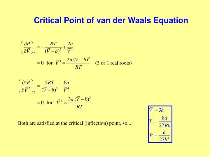 Critical Point of van der Waals Equation