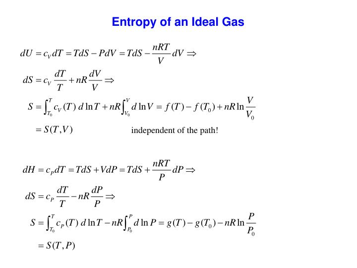 Entropy of an Ideal Gas