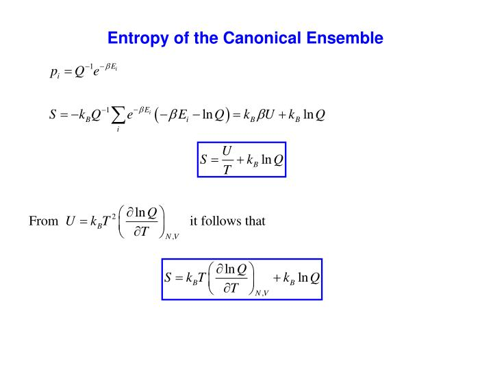 Entropy of the Canonical Ensemble