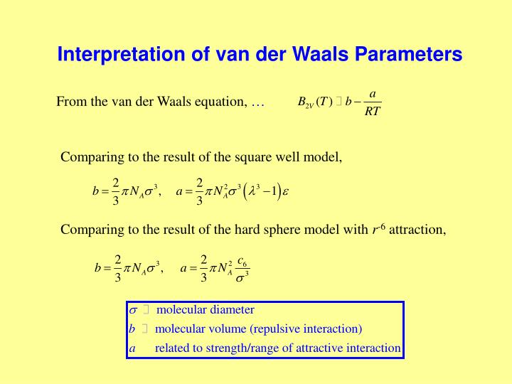 Interpretation of van der Waals Parameters