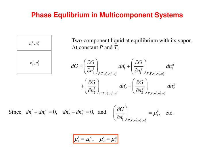 Phase Equlibrium in Multicomponent Systems