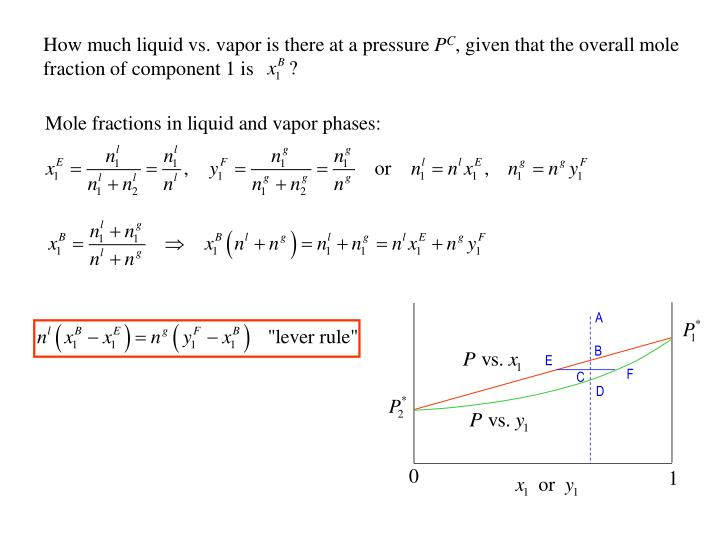 How much liquid vs. vapor is there at a pressure