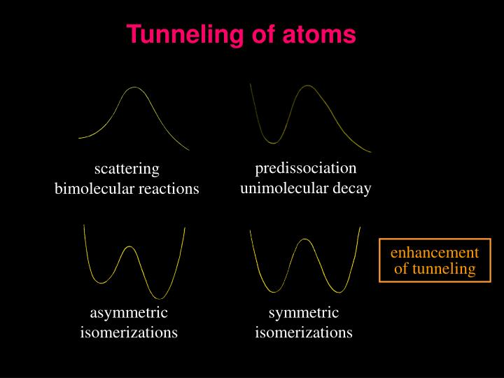 Tunneling of atoms