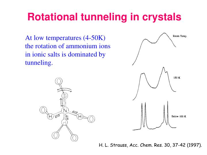 Rotational tunneling in crystals